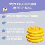 Pożyczka dla zadłużonych w UK od ręki. Jak ją zdobyć i na co uważać?