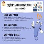 Gdzie kupić części samochodowe w UK?
